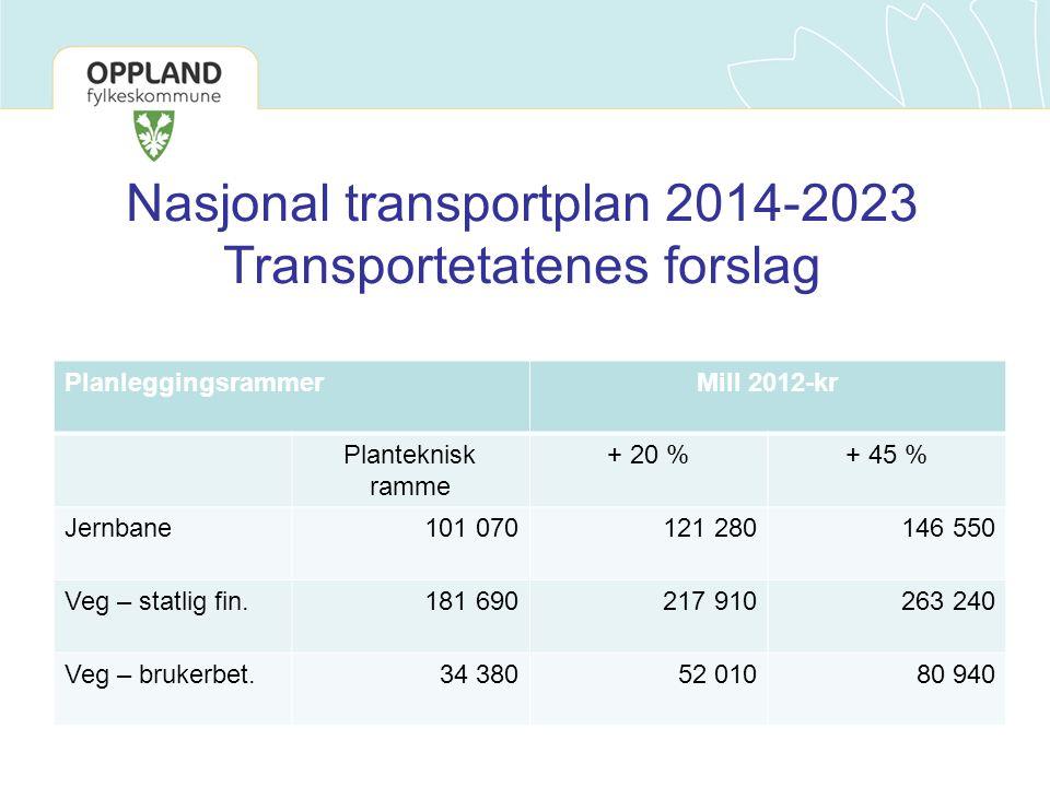 Nasjonal transportplan 2014-2023 Transportetatenes forslag PlanleggingsrammerMill 2012-kr Planteknisk ramme + 20 %+ 45 % Jernbane101 070121 280146 550