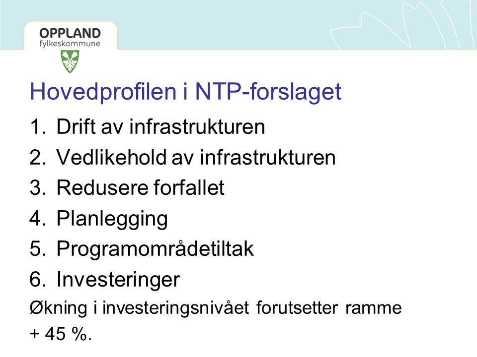 Hovedprofilen i NTP-forslaget 1.Drift av infrastrukturen 2.Vedlikehold av infrastrukturen 3.Redusere forfallet 4.Planlegging 5.Programområdetiltak 6.I