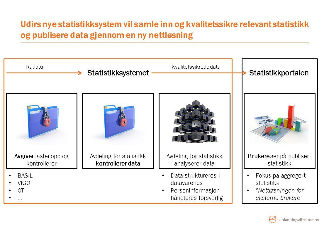 Udirs nye statistikksystem vil samle inn og kvalitetssikre relevant statistikk og publisere data gjennom en ny nettløsning Avgiver laster opp og kontr
