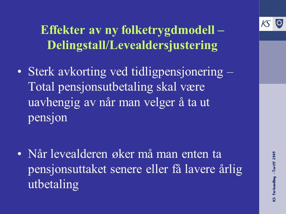 KS Forhandling -Tariff 2009 Effekter av ny folketrygdmodell – Delingstall/Levealdersjustering Sterk avkorting ved tidligpensjonering – Total pensjonsu