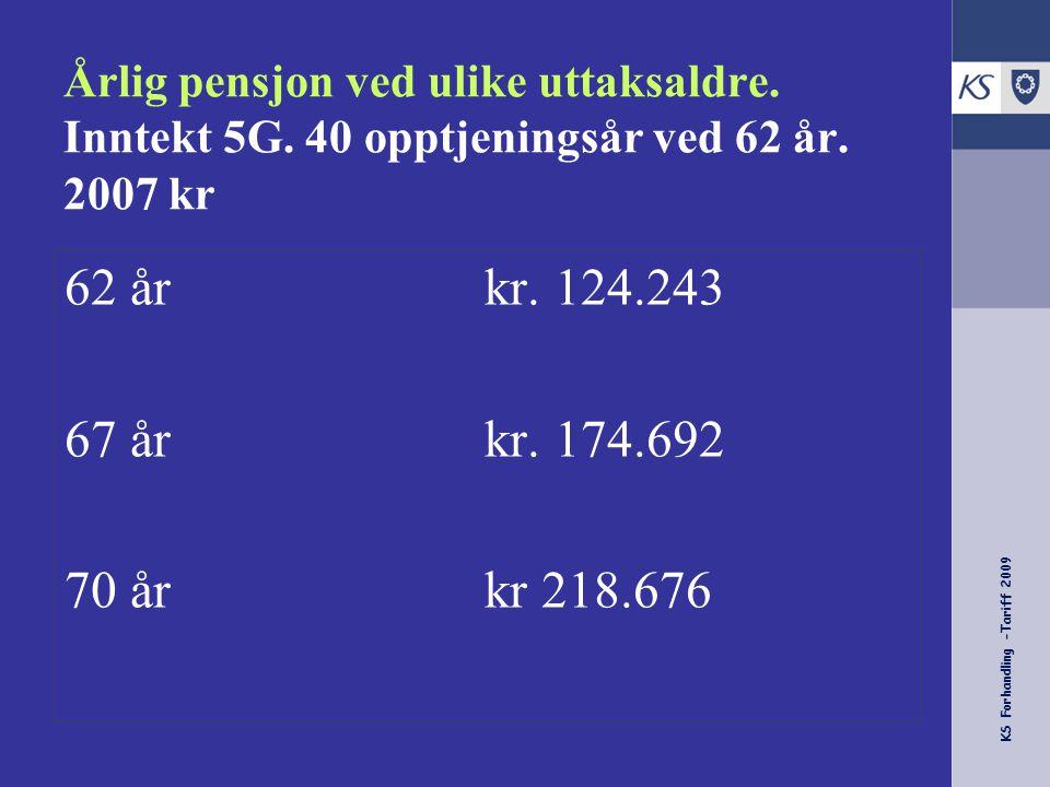 KS Forhandling -Tariff 2009 62 årkr. 124.243 67 årkr. 174.692 70 årkr 218.676 Årlig pensjon ved ulike uttaksaldre. Inntekt 5G. 40 opptjeningsår ved 62