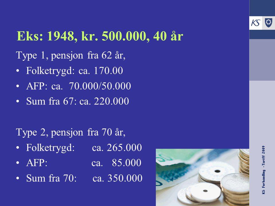 KS Forhandling -Tariff 2009 Eks: 1948, kr. 500.000, 40 år Type 1, pensjon fra 62 år, Folketrygd: ca. 170.00 AFP: ca. 70.000/50.000 Sum fra 67: ca. 220