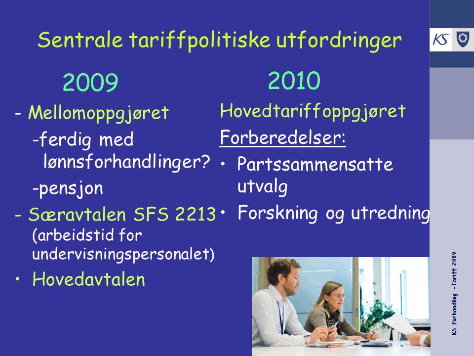 KS Forhandling -Tariff 2009 Sentrale tariffpolitiske utfordringer 2009 - Mellomoppgjøret -ferdig med lønnsforhandlinger? -pensjon - Særavtalen SFS 221
