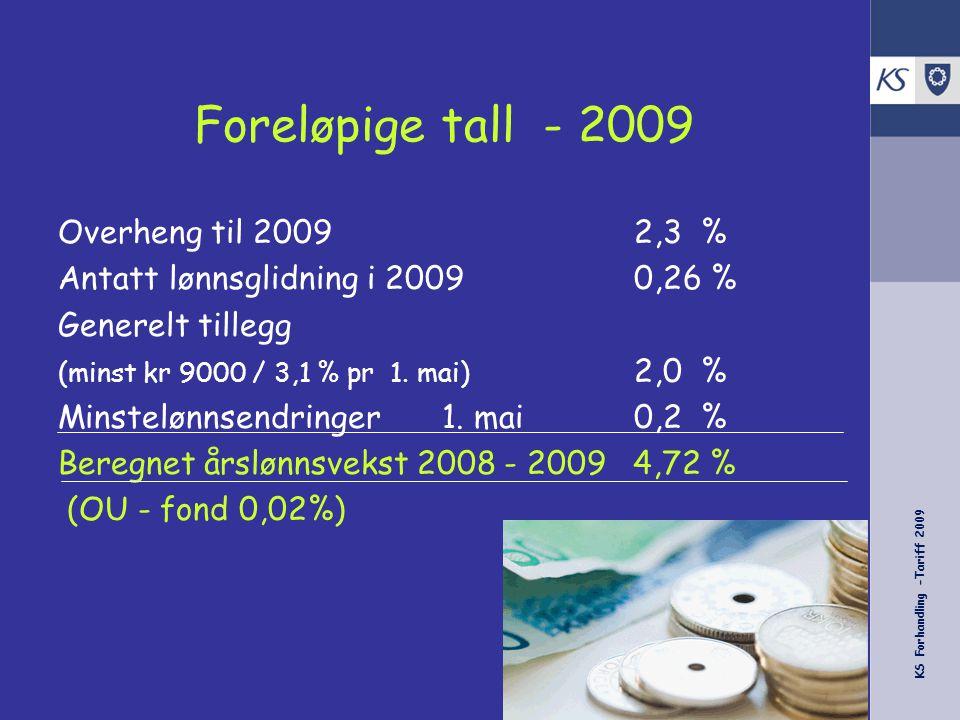 KS Forhandling -Tariff 2009 Foreløpige tall - 2009 Overheng til 20092,3 % Antatt lønnsglidning i 20090,26 % Generelt tillegg (minst kr 9000 / 3,1 % pr