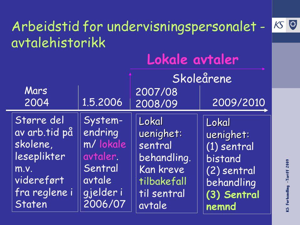 KS Forhandling -Tariff 2009 Arbeidstid for undervisningspersonalet - avtalehistorikk Mars 2004 1.5.2006 2007/08 2008/09 2009/2010 Større del av arb.ti