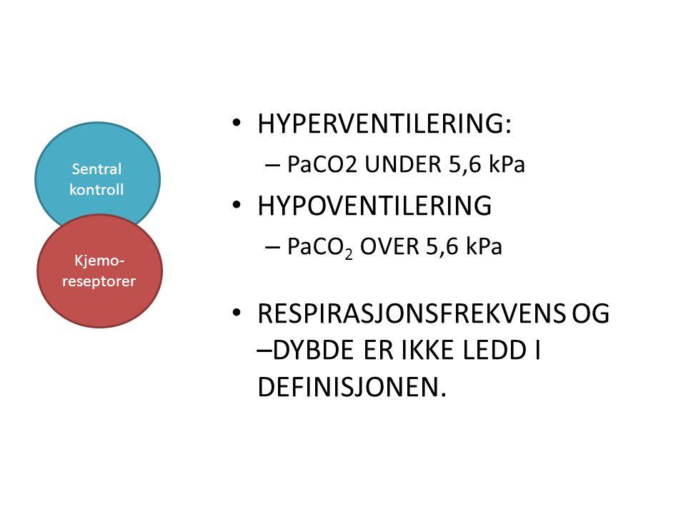 HYPERVENTILERING: – PaCO2 UNDER 5,6 kPa HYPOVENTILERING – PaCO 2 OVER 5,6 kPa RESPIRASJONSFREKVENS OG –DYBDE ER IKKE LEDD I DEFINISJONEN. Sentral kont