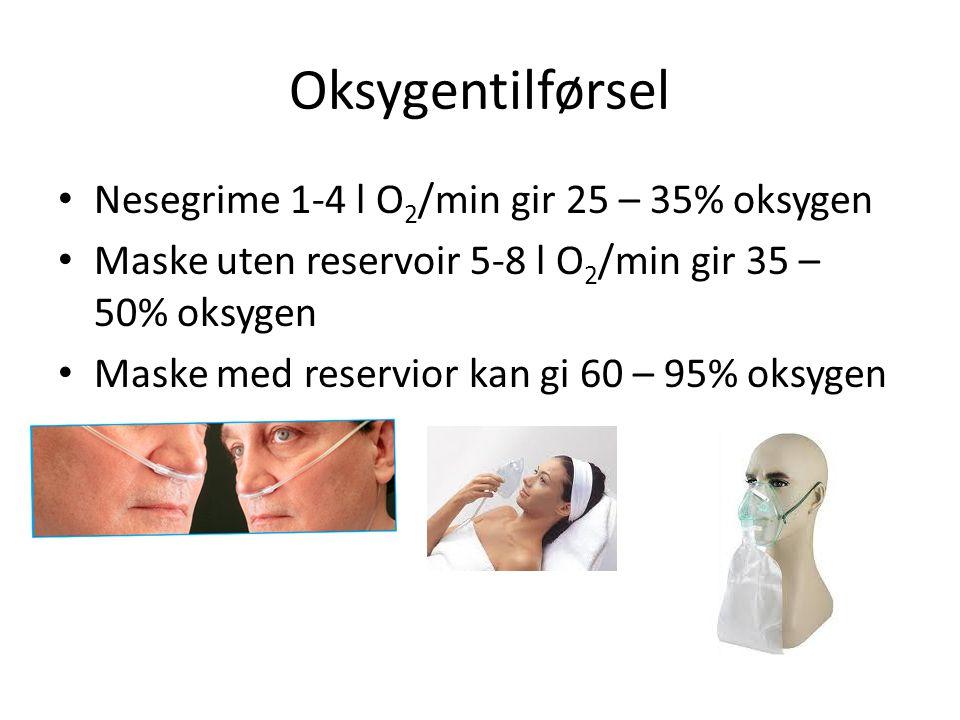 Oksygentilførsel Nesegrime 1-4 l O 2 /min gir 25 – 35% oksygen Maske uten reservoir 5-8 l O 2 /min gir 35 – 50% oksygen Maske med reservior kan gi 60