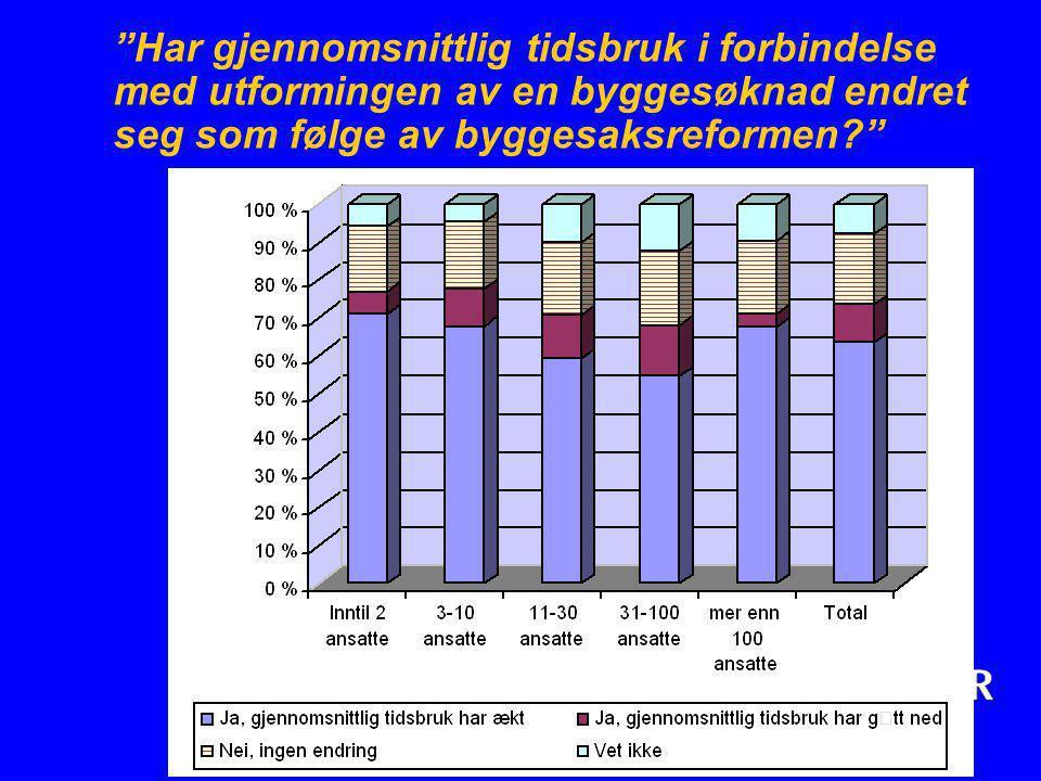 """""""Har gjennomsnittlig tidsbruk i forbindelse med utformingen av en byggesøknad endret seg som følge av byggesaksreformen?"""""""