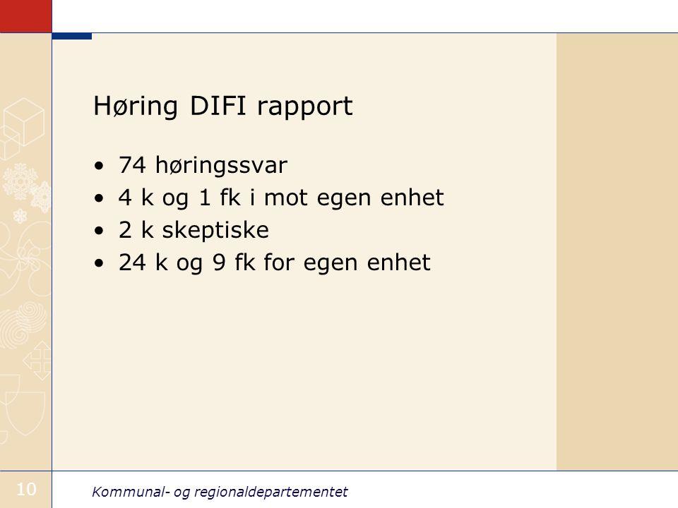 Kommunal- og regionaldepartementet 10 Høring DIFI rapport 74 høringssvar 4 k og 1 fk i mot egen enhet 2 k skeptiske 24 k og 9 fk for egen enhet