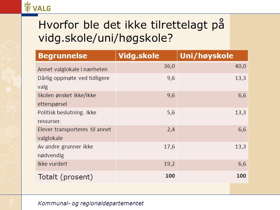 Kommunal- og regionaldepartementet 7 Hvorfor ble det ikke tilrettelagt på vidg.skole/uni/høgskole.