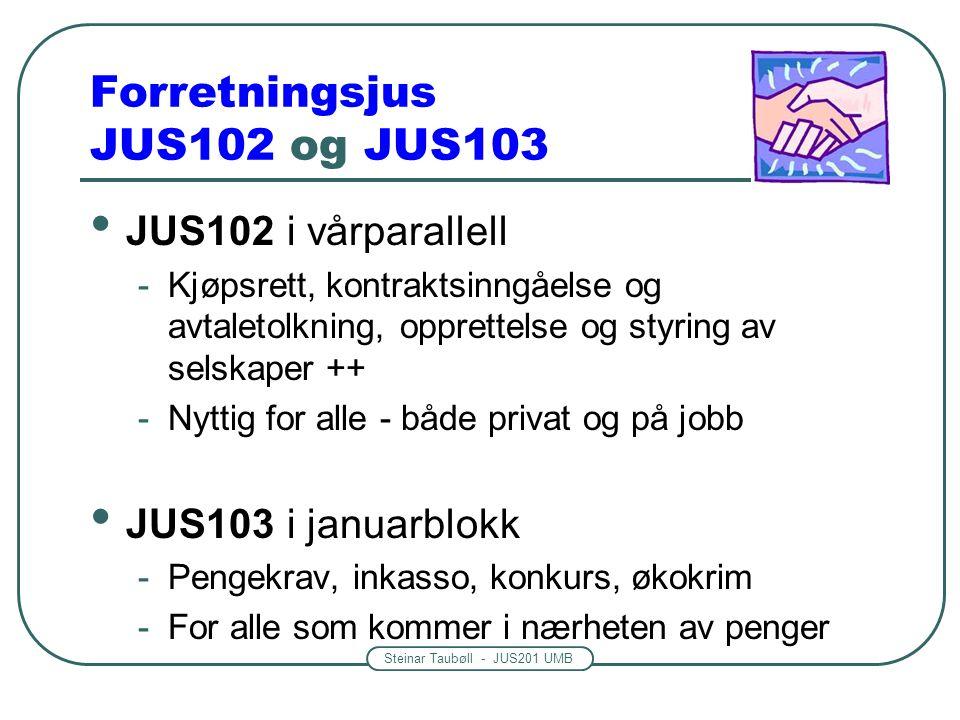 Steinar Taubøll - JUS201 UMB Forretningsjus JUS102 og JUS103 JUS102 i vårparallell -Kjøpsrett, kontraktsinngåelse og avtaletolkning, opprettelse og st