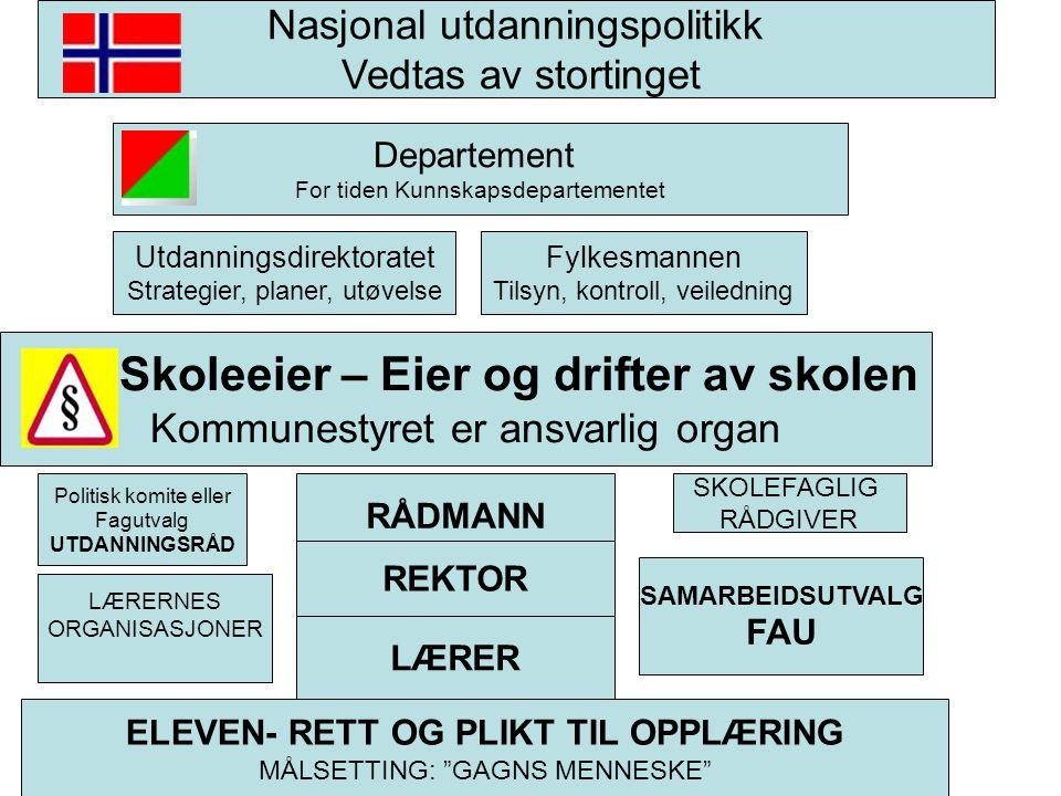 http://ivarjohansen.no Nasjonal utdanningspolitikk Vedtas av stortinget Departement For tiden Kunnskapsdepartementet Utdanningsdirektoratet Strategier