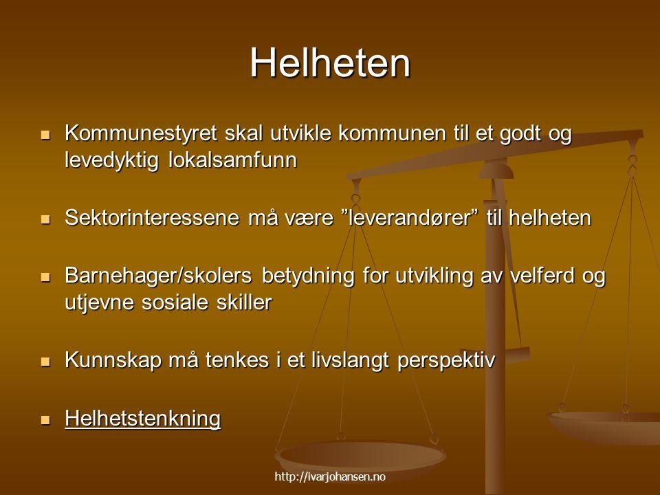 http://ivarjohansen.no Helheten Kommunestyret skal utvikle kommunen til et godt og levedyktig lokalsamfunn Kommunestyret skal utvikle kommunen til et