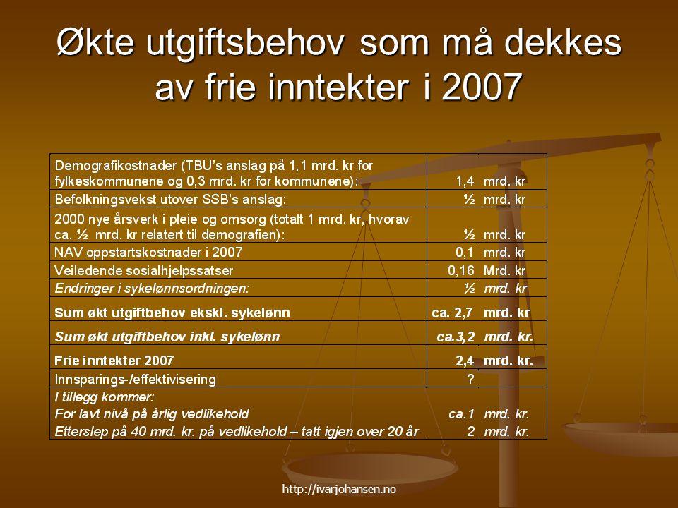 http://ivarjohansen.no Økte utgiftsbehov som må dekkes av frie inntekter i 2007