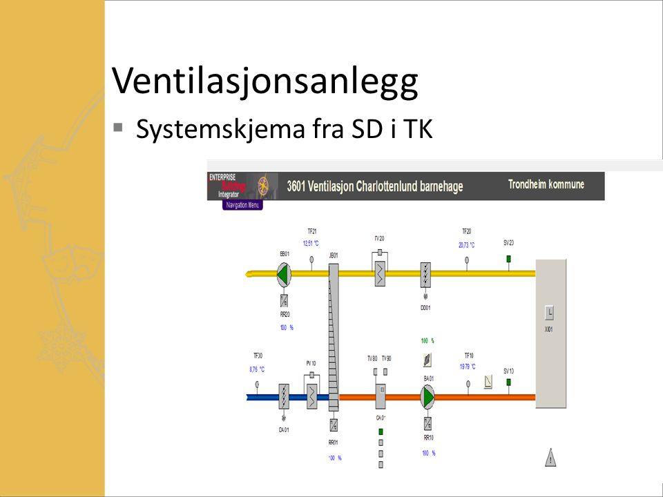 Ventilasjonsanlegg  Systemskjema fra SD i TK