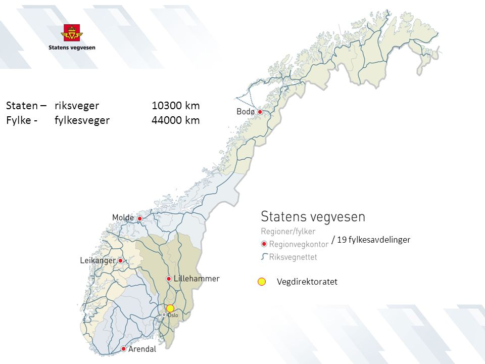 Vegdirektoratet / 19 fylkesavdelinger Staten –riksveger 10300 km Fylke - fylkesveger44000 km