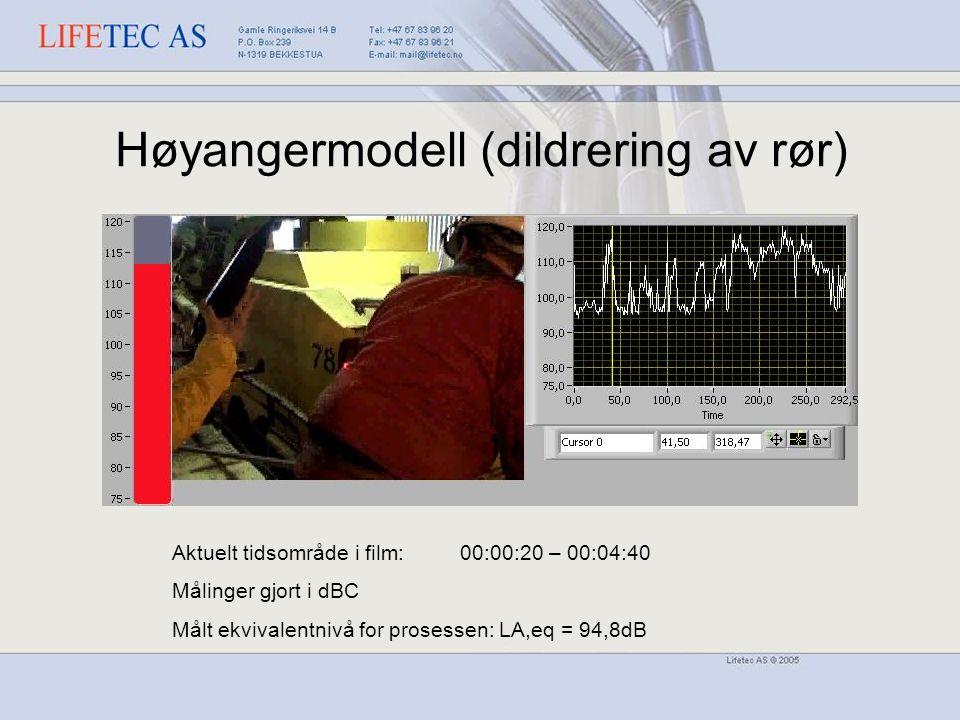 Høyangermodell (dildrering av rør) Aktuelt tidsområde i film:00:00:20 – 00:04:40 Målinger gjort i dBC Målt ekvivalentnivå for prosessen: LA,eq = 94,8dB