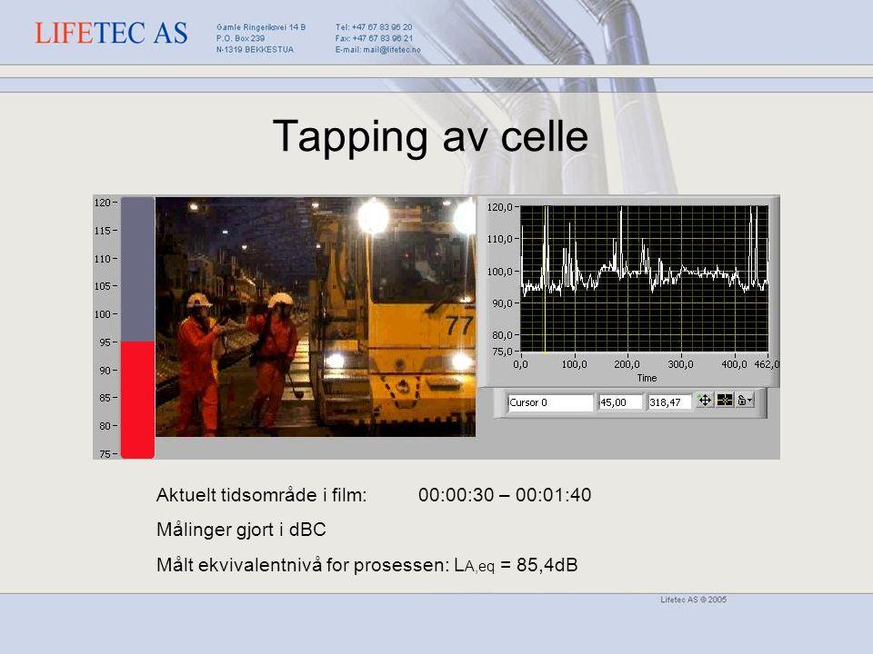 Tapping av celle Aktuelt tidsområde i film:00:00:30 – 00:01:40 Målinger gjort i dBC Målt ekvivalentnivå for prosessen: L A,eq = 85,4dB