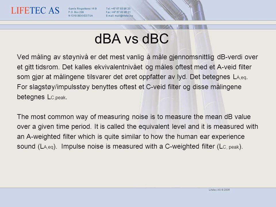 dBA vs dBC Ved måling av støynivå er det mest vanlig å måle gjennomsnittlig dB-verdi over et gitt tidsrom. Det kalles ekvivalentnivået og måles oftest