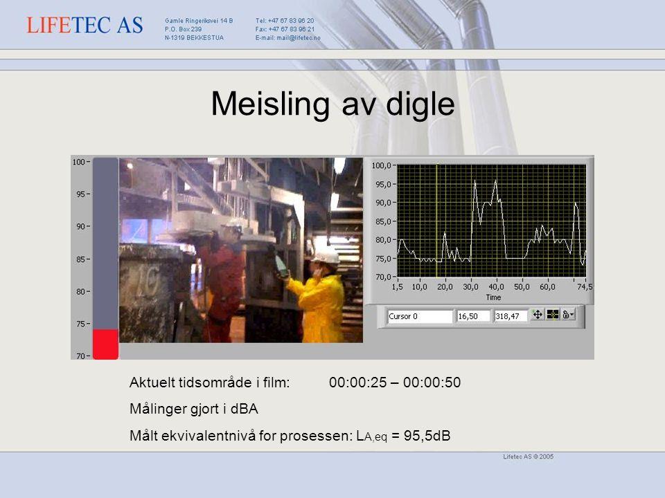 Meisling av digle Aktuelt tidsområde i film:00:00:25 – 00:00:50 Målinger gjort i dBA Målt ekvivalentnivå for prosessen: L A,eq = 95,5dB