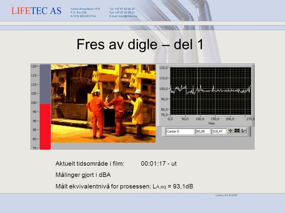 Fres av digle – del 1 Aktuelt tidsområde i film:00:01:17 - ut Målinger gjort i dBA Målt ekvivalentnivå for prosessen: L A,eq = 93,1dB