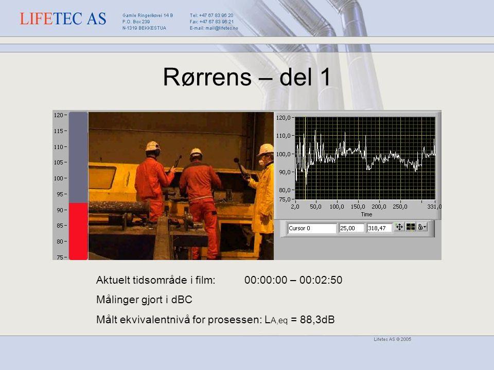 Rørrens – del 1 Aktuelt tidsområde i film:00:00:00 – 00:02:50 Målinger gjort i dBC Målt ekvivalentnivå for prosessen: L A,eq = 88,3dB