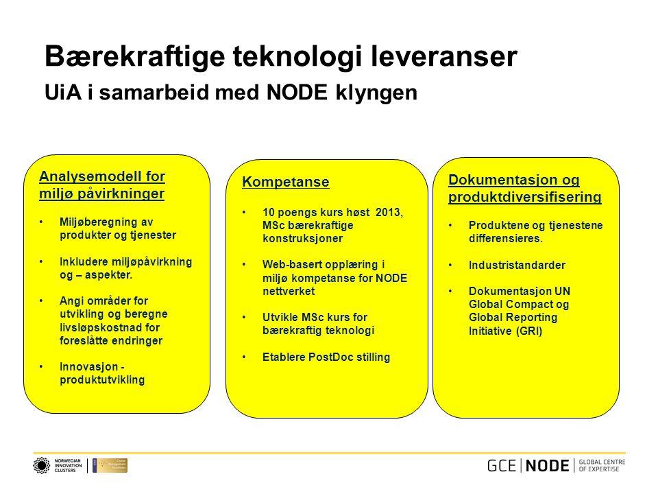 Bærekraftige teknologi leveranser UiA i samarbeid med NODE klyngen Dokumentasjon og produktdiversifisering Produktene og tjenestene differensieres.