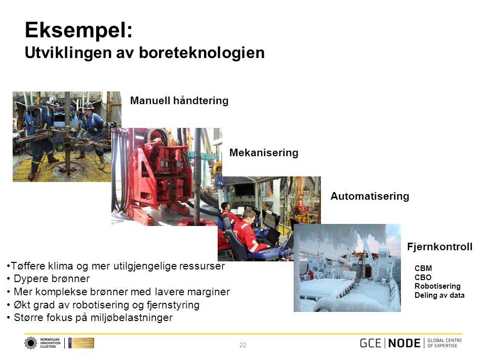Eksempel: Utviklingen av boreteknologien 22 Manuell håndtering Mekanisering Automatisering Tøffere klima og mer utilgjengelige ressurser Dypere brønne