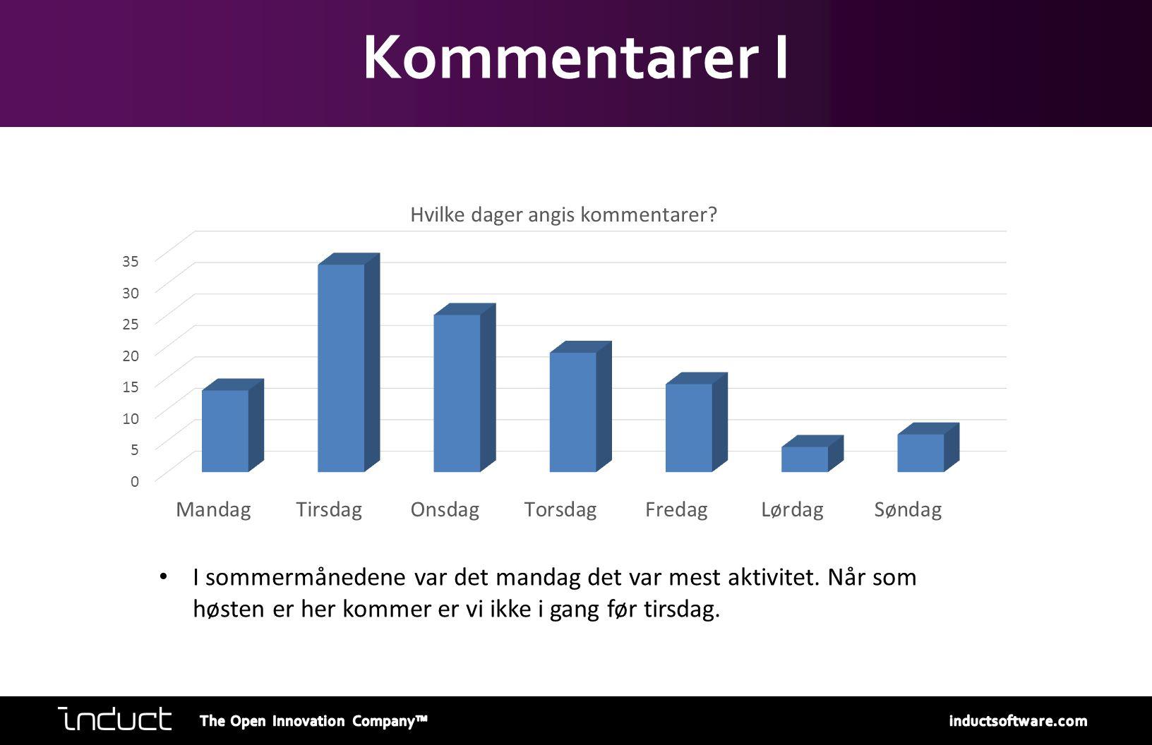 Kommentarer II Fortsatt mer aktivitet før lunsj enn etter Alle spiser middag mellom 17 - 18 Overraskende bra aktivitet på kvelden (og natta…)