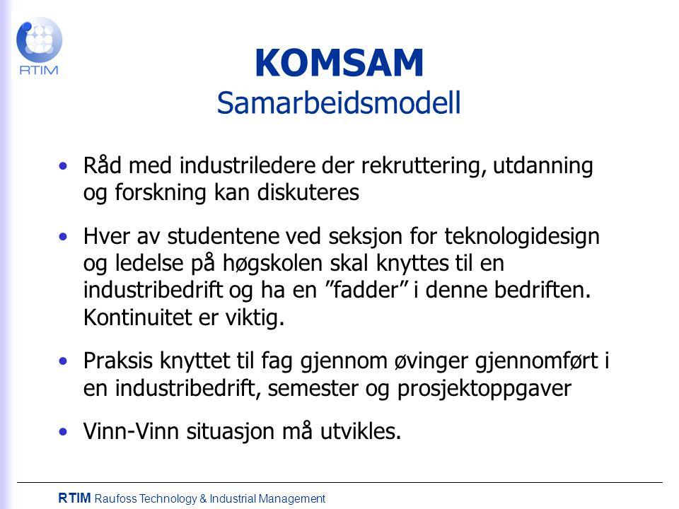 RTIM Raufoss Technology & Industrial Management KOMSAM Samarbeidsmodell Råd med industriledere der rekruttering, utdanning og forskning kan diskuteres Hver av studentene ved seksjon for teknologidesign og ledelse på høgskolen skal knyttes til en industribedrift og ha en fadder i denne bedriften.