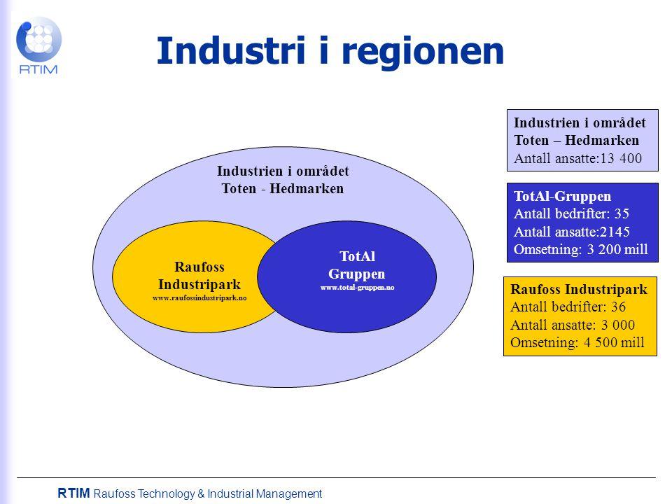 RTIM Raufoss Technology & Industrial Management Innlandets Vitensenter