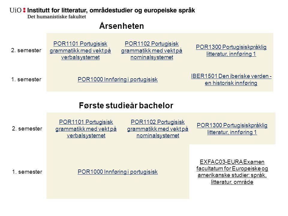 2. semester POR1101 Portugisisk grammatikk med vekt på verbalsystemet POR1102 Portugisisk grammatikk med vekt på nominalsystemet POR1300 Portugisiskpr