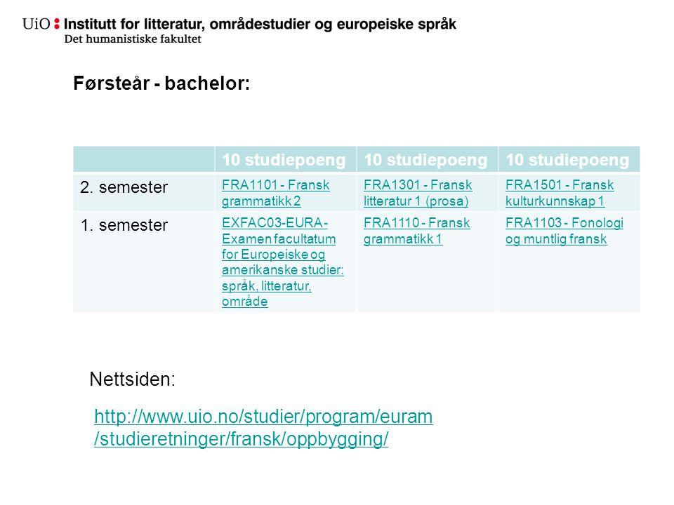 Førsteår - bachelor: Nettsiden: 10 studiepoeng 2.
