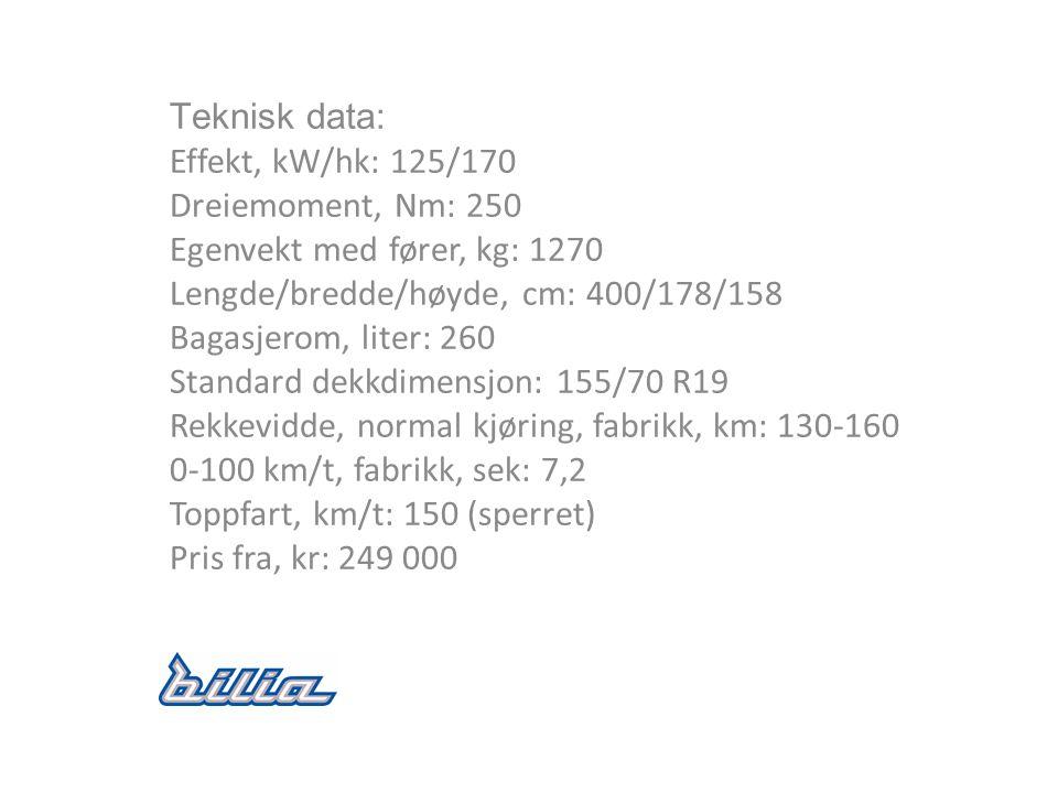 Teknisk data: Effekt, kW/hk: 125/170 Dreiemoment, Nm: 250 Egenvekt med fører, kg: 1270 Lengde/bredde/høyde, cm: 400/178/158 Bagasjerom, liter: 260 Standard dekkdimensjon: 155/70 R19 Rekkevidde, normal kjøring, fabrikk, km: 130-160 0-100 km/t, fabrikk, sek: 7,2 Toppfart, km/t: 150 (sperret) Pris fra, kr: 249 000