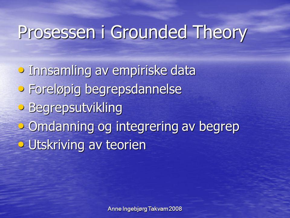 Anne Ingebjørg Takvam 2008 Prosessen i Grounded Theory Innsamling av empiriske data Innsamling av empiriske data Foreløpig begrepsdannelse Foreløpig b