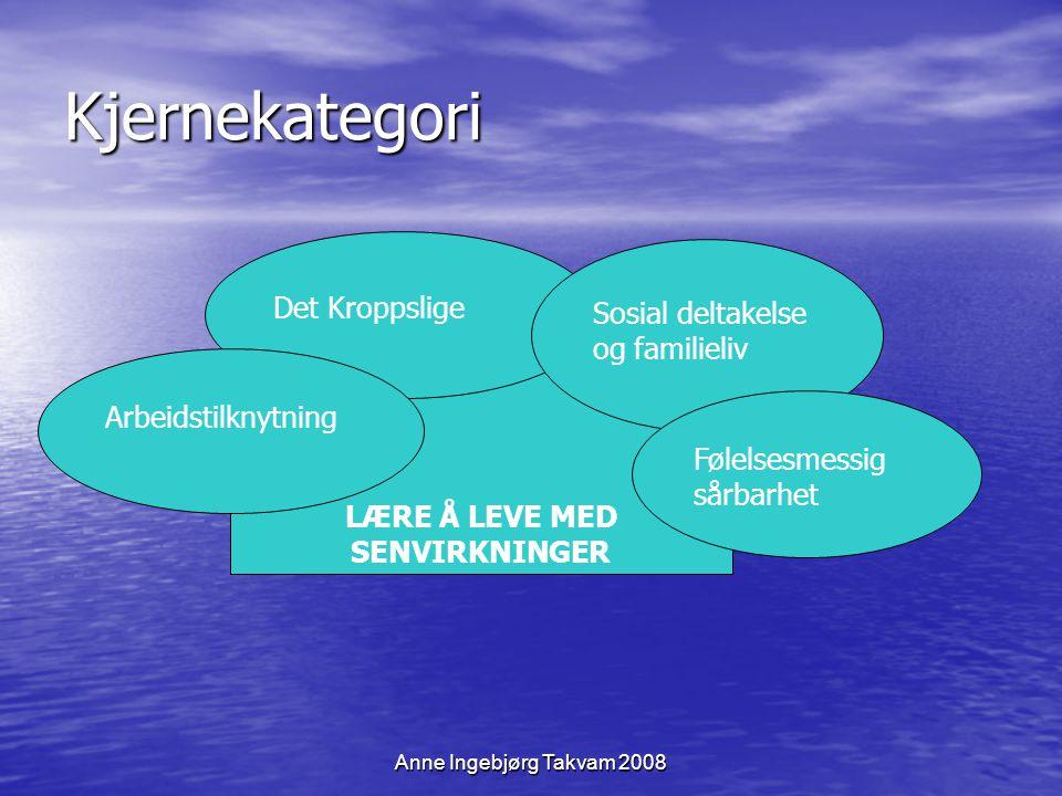 Anne Ingebjørg Takvam 2008 LÆRE Å LEVE MED SENVIRKNINGER Det Kroppslige Handlings/ og Samhandlings- strategier konsekvenser av handlingsstrategier Det som hemmer/fremmer handlings/samhandli ngsstrategier Viljen til egeninnsats Oppsøking av info/helsepersonell og behandling + andre i samme situasjon.