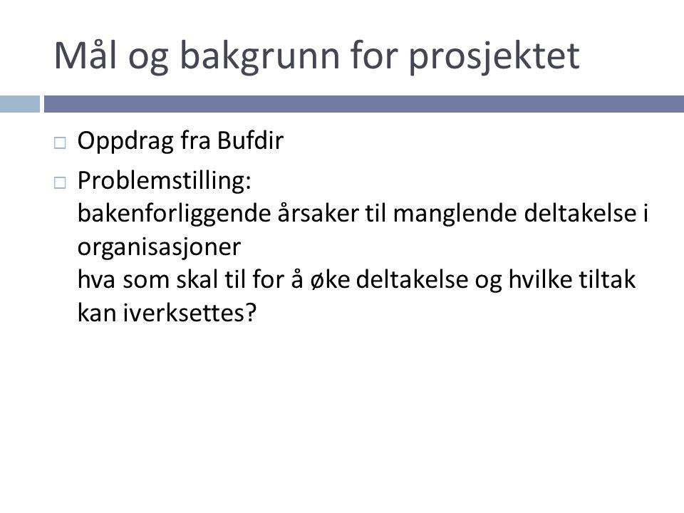 Mål og bakgrunn for prosjektet  Oppdrag fra Bufdir  Problemstilling: bakenforliggende årsaker til manglende deltakelse i organisasjoner hva som skal til for å øke deltakelse og hvilke tiltak kan iverksettes?