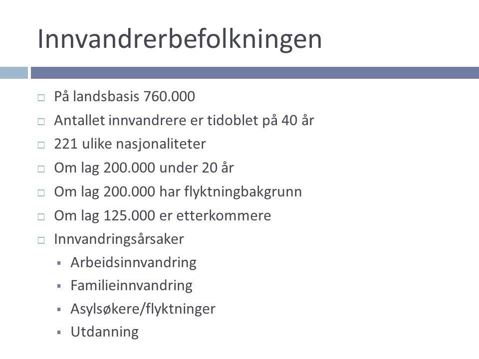 Innvandrerbefolkningen  På landsbasis 760.000  Antallet innvandrere er tidoblet på 40 år  221 ulike nasjonaliteter  Om lag 200.000 under 20 år  O