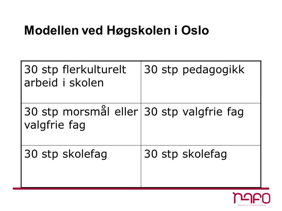 Modellen ved Høgskolen i Oslo 30 stp flerkulturelt arbeid i skolen 30 stp pedagogikk 30 stp morsmål eller valgfrie fag 30 stp valgfrie fag 30 stp skolefag