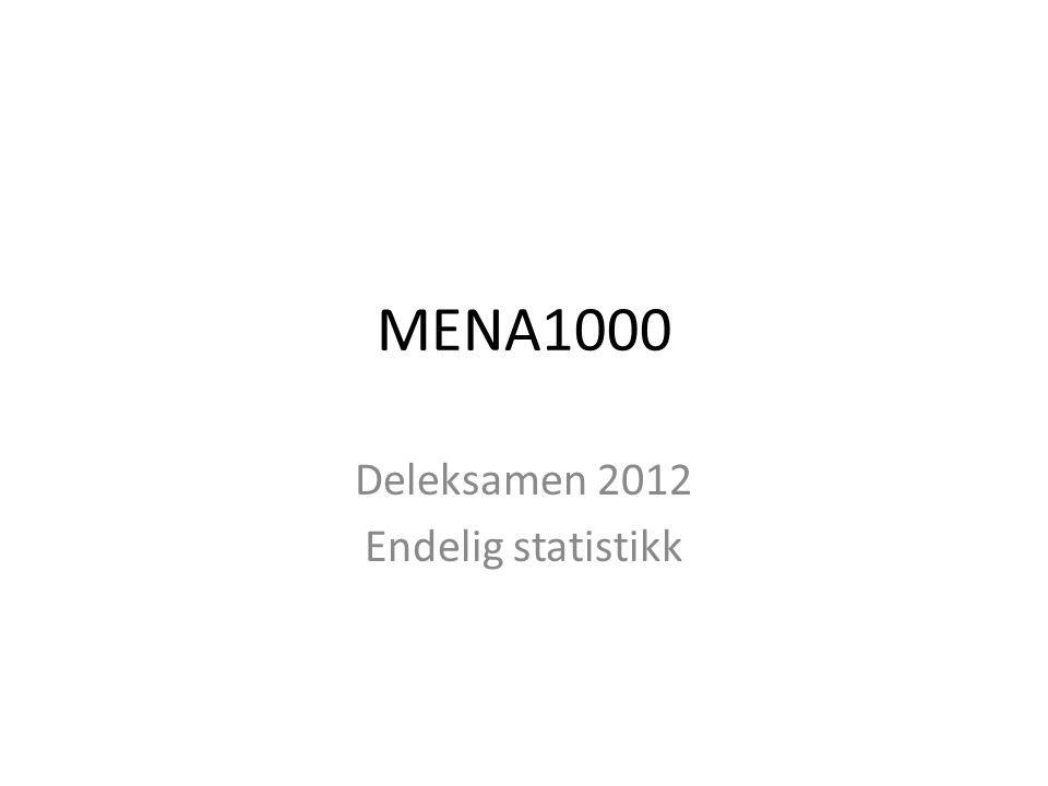 MENA1000 Deleksamen 2012 Endelig statistikk