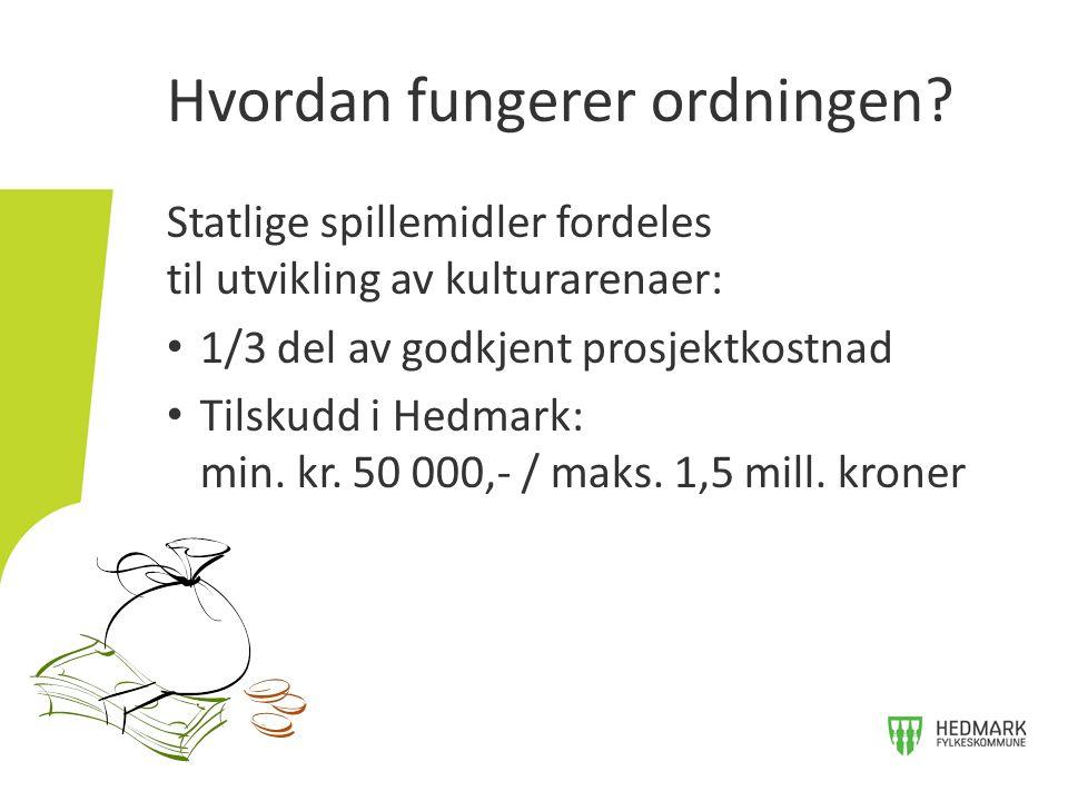 Statlige spillemidler fordeles til utvikling av kulturarenaer: 1/3 del av godkjent prosjektkostnad Tilskudd i Hedmark: min.