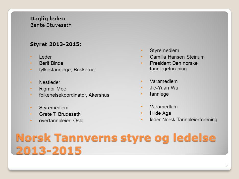 Hvor finner dere oss? www.tannvern.no Norsk Tannvern er til stede på de fleste folkehelsearenaer 8