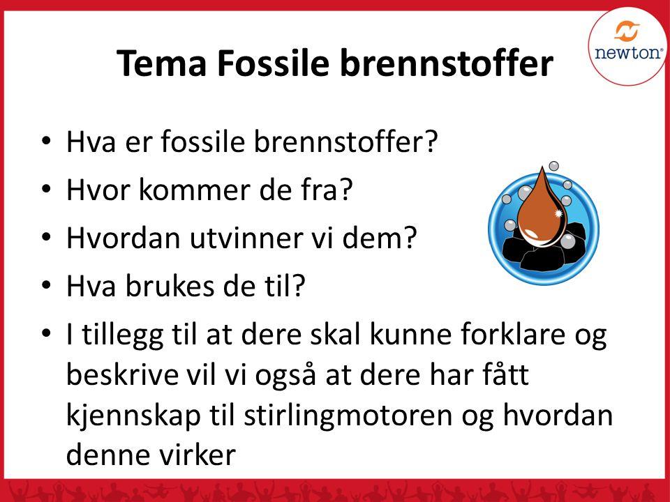 Tema Fossile brennstoffer Hva er fossile brennstoffer? Hvor kommer de fra? Hvordan utvinner vi dem? Hva brukes de til? I tillegg til at dere skal kunn