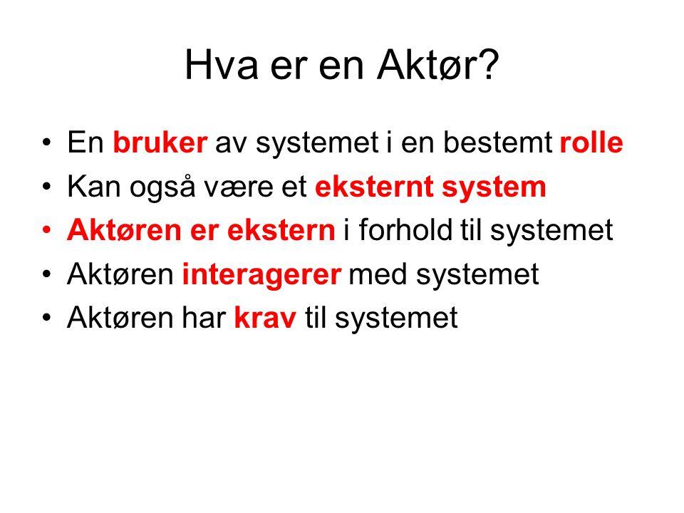 Hva er en Aktør? En bruker av systemet i en bestemt rolle Kan også være et eksternt system Aktøren er ekstern i forhold til systemet Aktøren interager