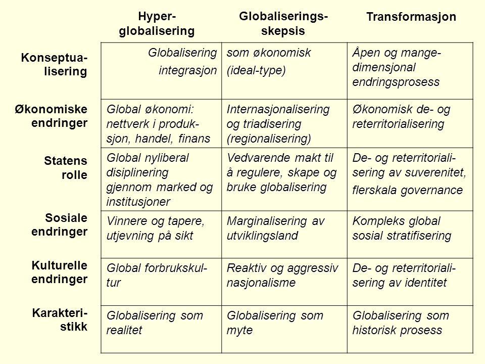 Rom/tid-dimensjoner extensity of global networks The extensity of global networks Rekkevidde: hvor globale er nettverkene.