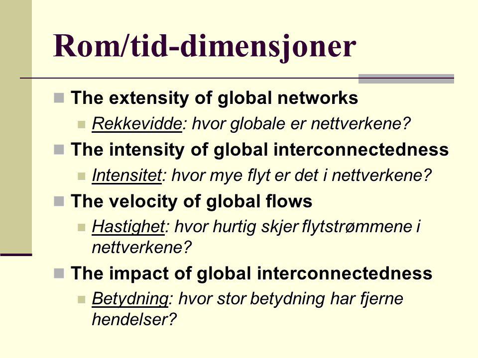 Typer av globalisering Type 1 Thick globalization Type 2 Diffused globalization Type 3 Expansive globalization Type 4 Thin globalization