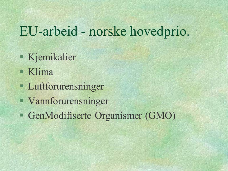 EU-arbeid - norske hovedprio. §Kjemikalier §Klima §Luftforurensninger §Vannforurensninger §GenModifiserte Organismer (GMO)