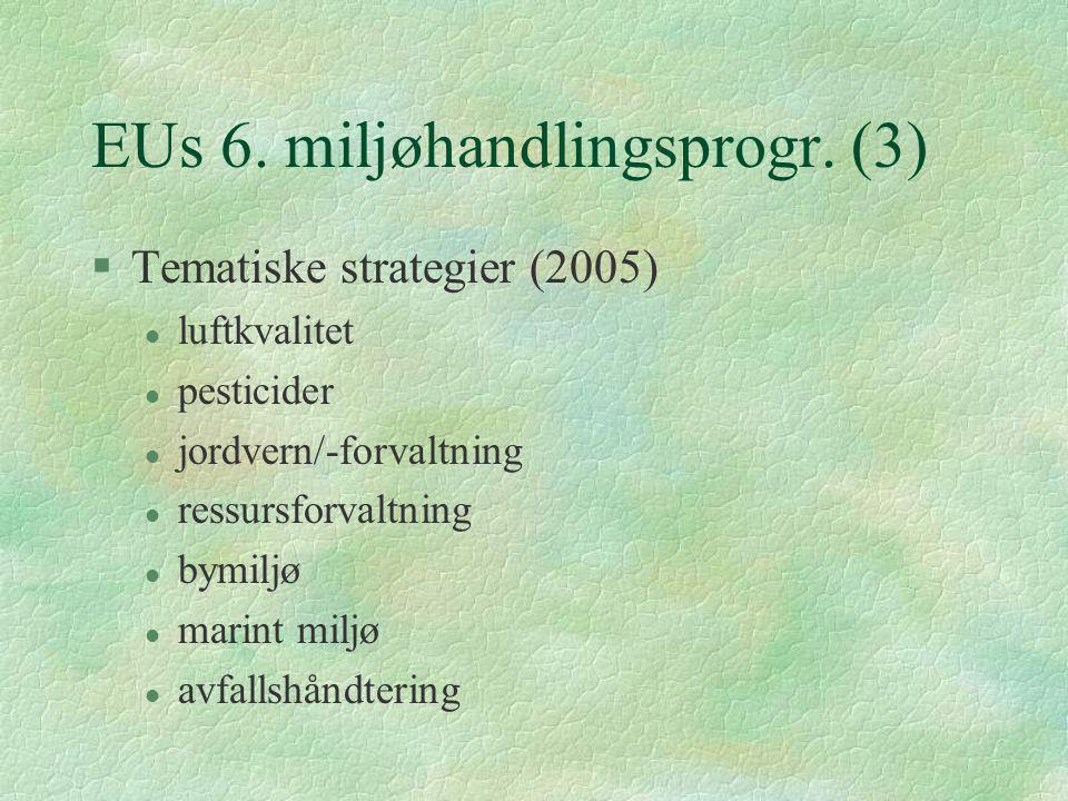 EUs 6. miljøhandlingsprogr.