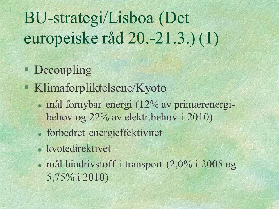 BU-strategi/Lisboa (Det europeiske råd 20.-21.3.) (1) §Decoupling §Klimaforpliktelsene/Kyoto l mål fornybar energi (12% av primærenergi- behov og 22% av elektr.behov i 2010) l forbedret energieffektivitet l kvotedirektivet l mål biodrivstoff i transport (2,0% i 2005 og 5,75% i 2010)