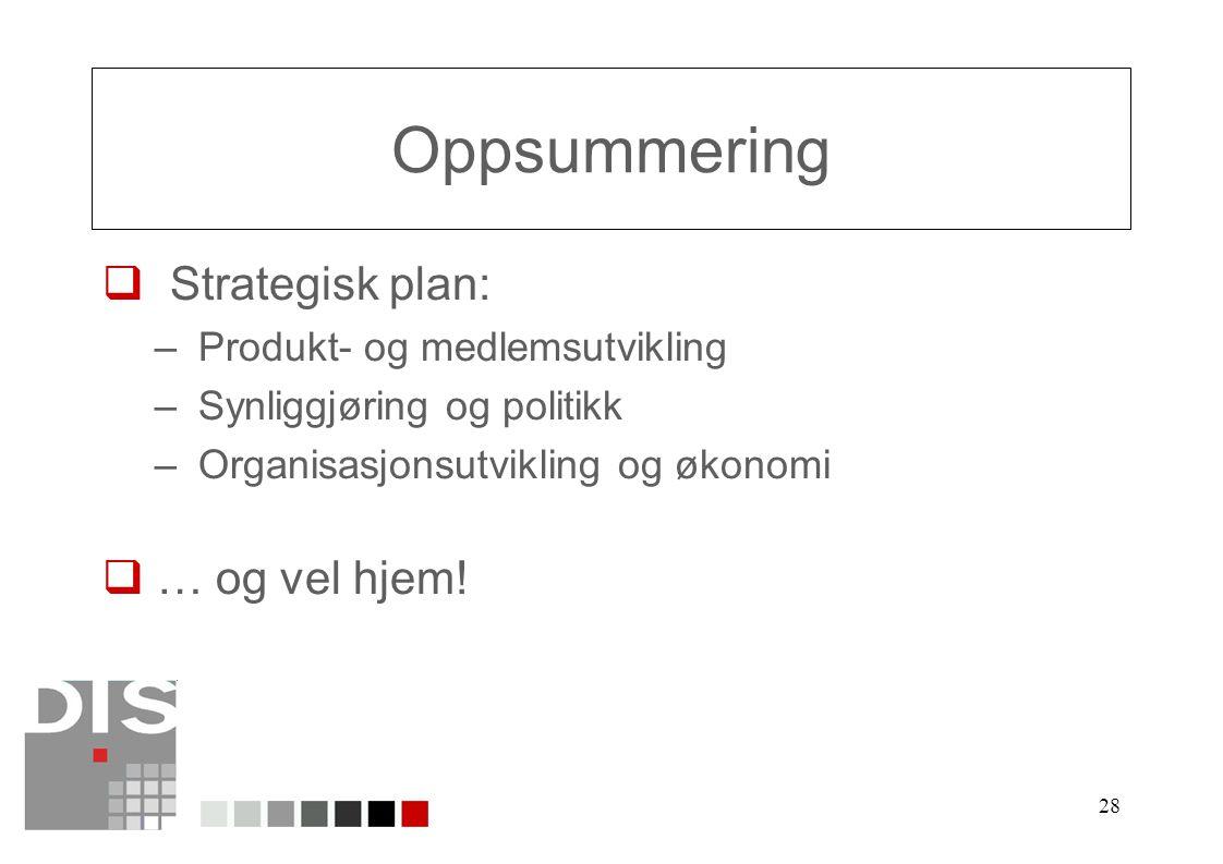 28 Oppsummering  Strategisk plan: – Produkt- og medlemsutvikling – Synliggjøring og politikk – Organisasjonsutvikling og økonomi  … og vel hjem!